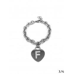 Initial F
